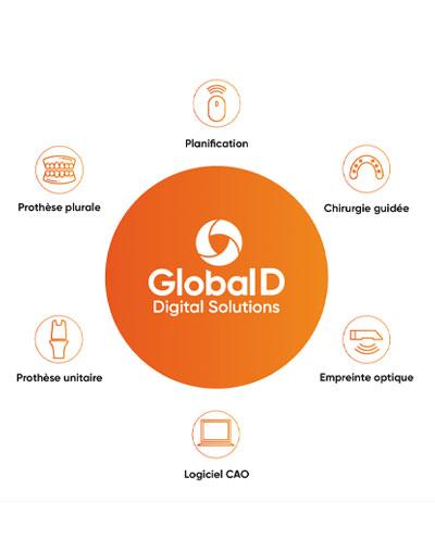 Digital Solutions Implantologie - Global D